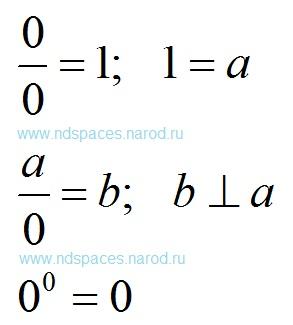 Правила деления на ноль.