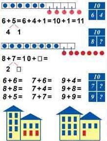 Учимся считать сложение. Сложение в пределах одного и двух десятков.