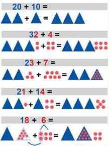 Учимся считать сложение. Сложение двузначных чисел.
