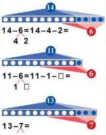 Учимся считать вычитание. Вычитание чисел.
