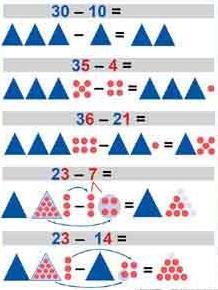 Учимся считать вычитание. Вычитание двузначных чисел.